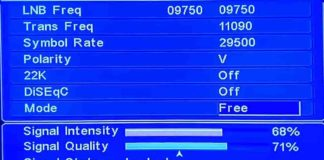 diferença sinal tps mesmo satelite