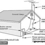 aterramento antena tv digital terrestre melhora sinal