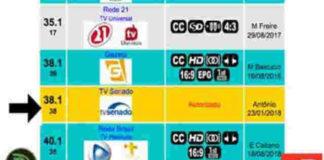 canal autorizado tv digital terrestre