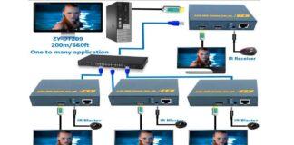 Transmitir saída HDMI para várias tvs mesmo tempo