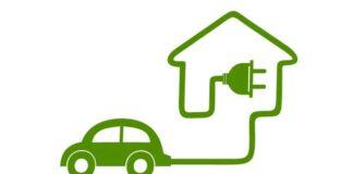 carro gerador energia para casa